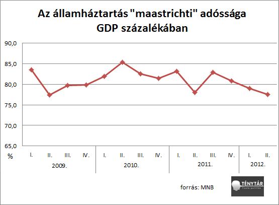államadósság.png