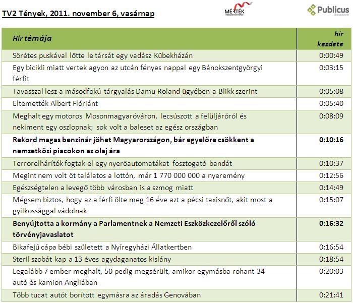 tv2_tények_2011.11.06.PNG