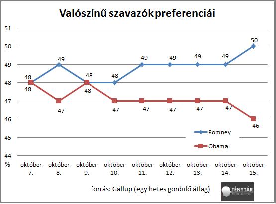 valszavazokUSA_1.png