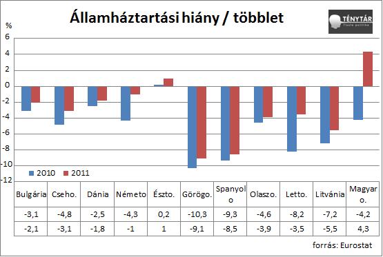 államháztartási hiány_1.png