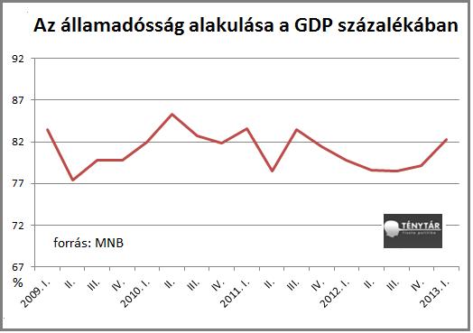 államadósság_2.png