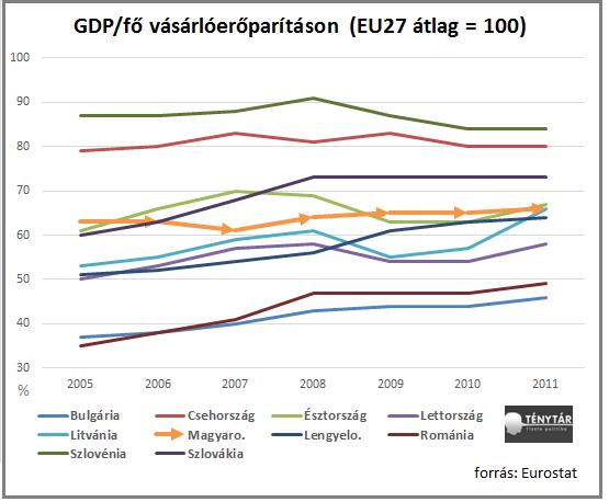 GDP.fő vásárlóerőparitás.png