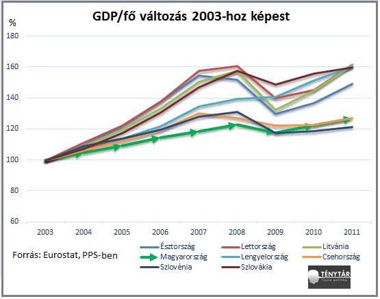 GDP.fő vválttozás.png