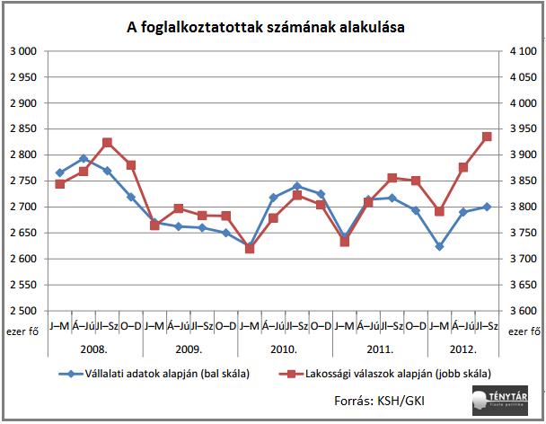 GKI grafikon.png