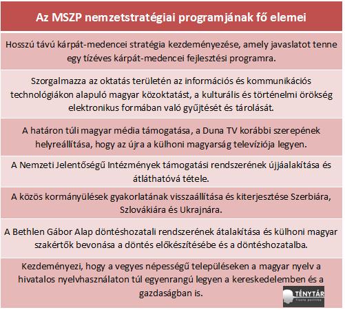 mszp nemzetstrat programja.png