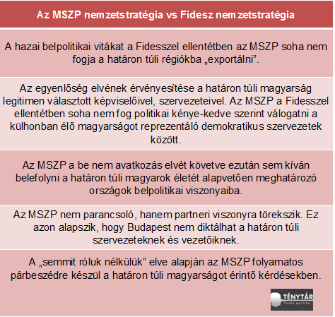 mszp vs fidesz nemzetstrat programja.png
