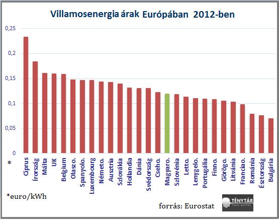 villamosenergia eu_2.png