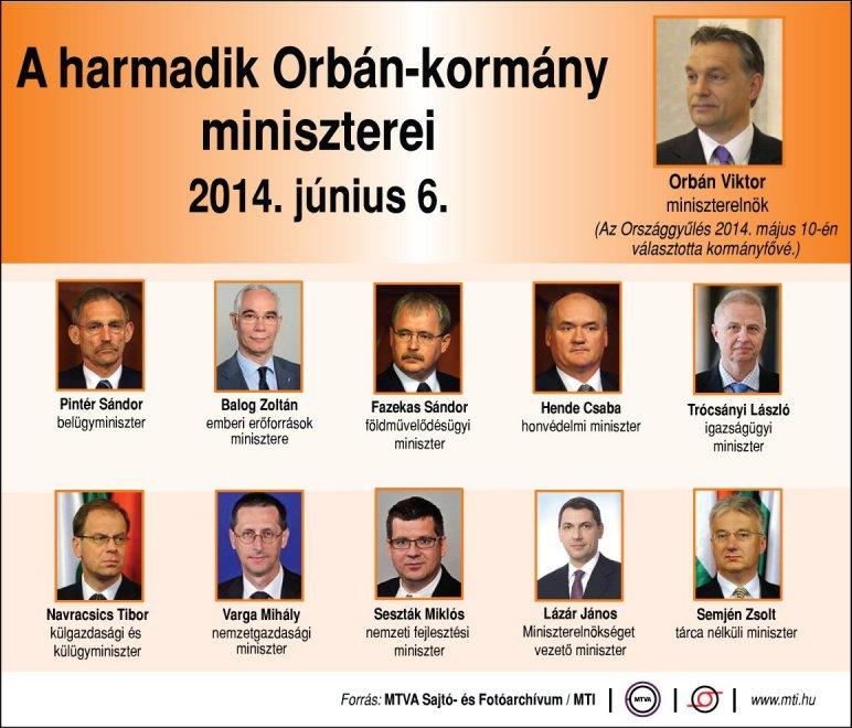 3.-Orbán-kormány.jpg