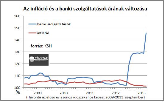 inflacio és banki szolg.png