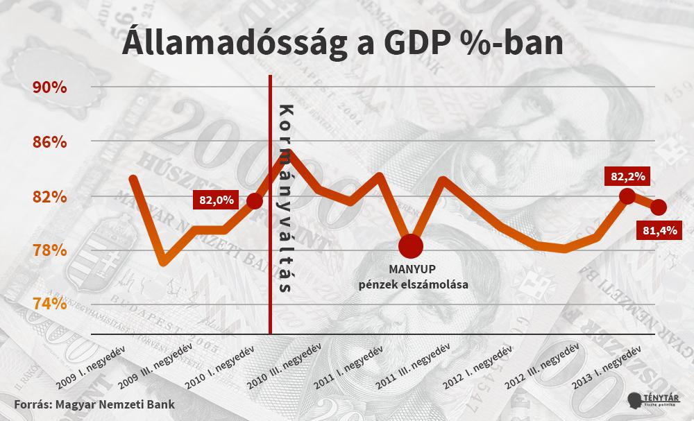 adósságnyomás_graf.png