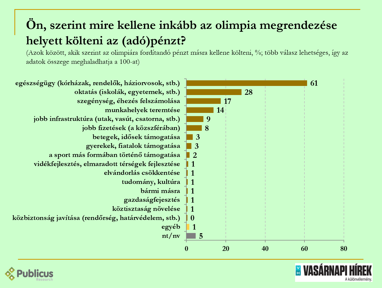 budapesti_olimpia_kolteni.png