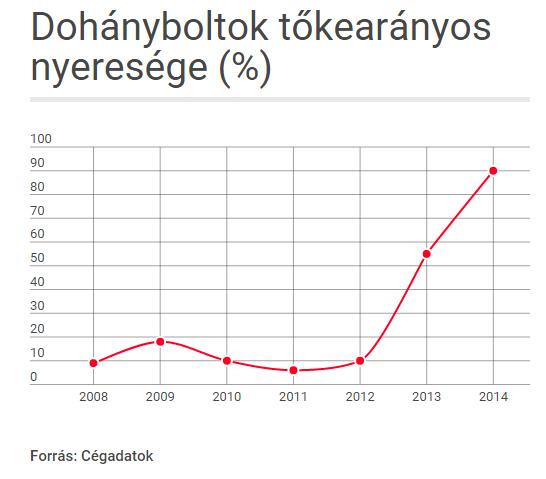 dohany_1.png