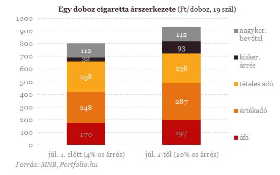 egy_doboz_cigaretta_arszerkezete.png