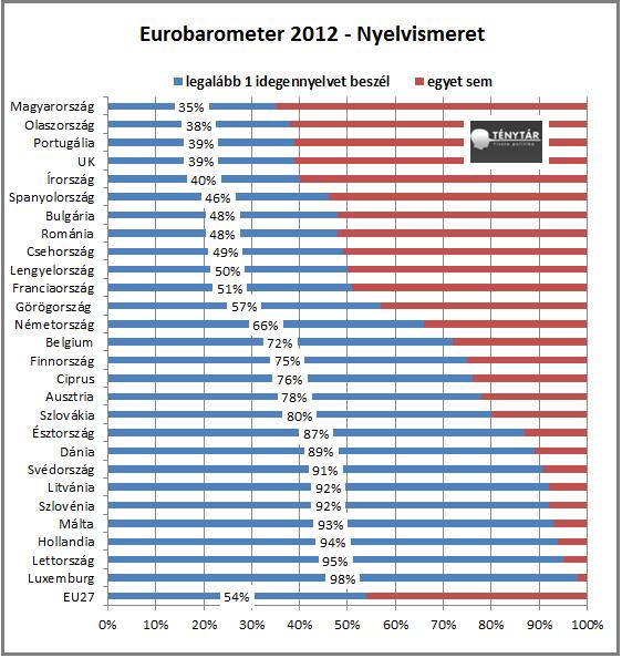 eurobarometer_1.png