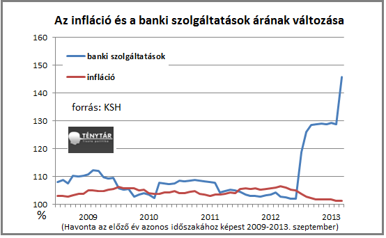 inflacio és banki szolg_1.png