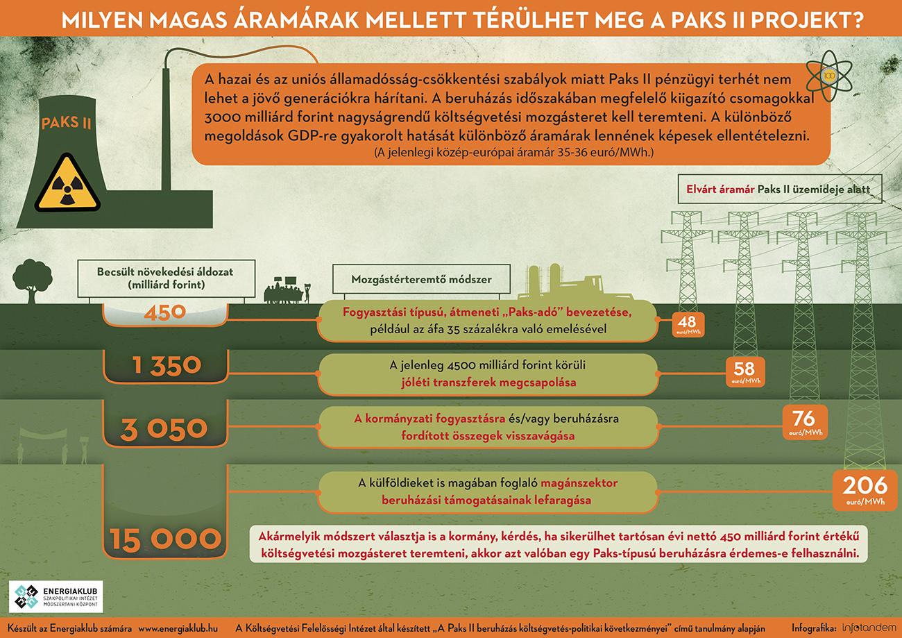 infotandem_paksii_aramarak_infografika.jpg