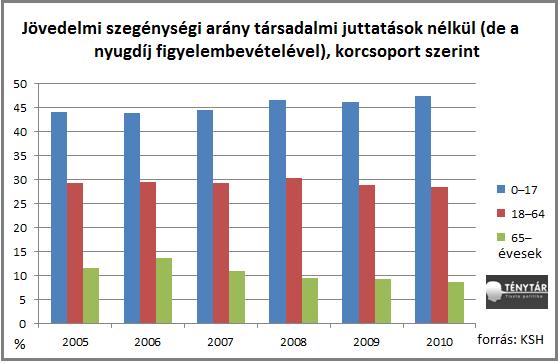 jövedelmi szegénységi arány_1.png
