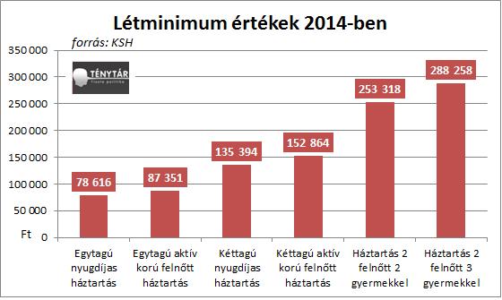 letminimum.png