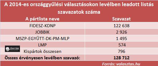 levelszav.png