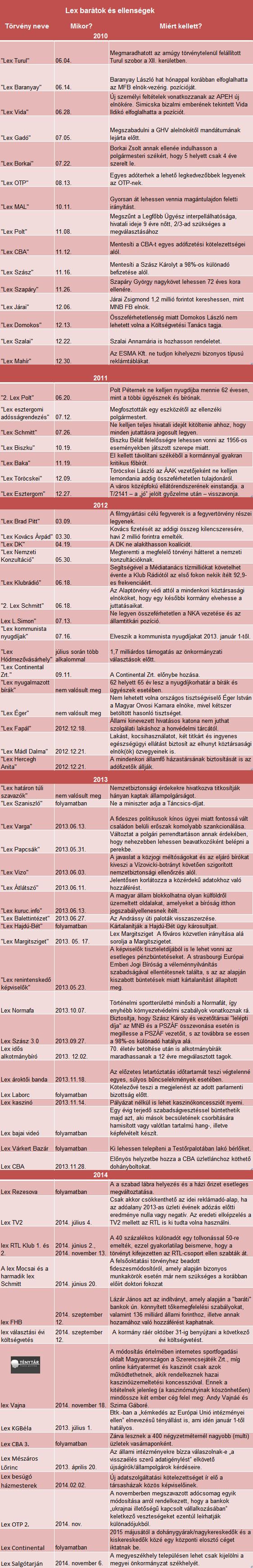 lex_sokadik1.png