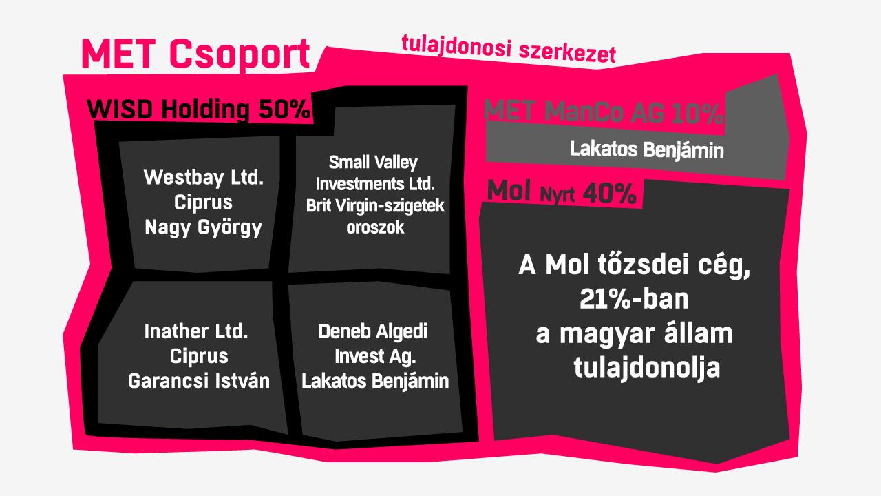lufi-gaz-met-tulszerk.png