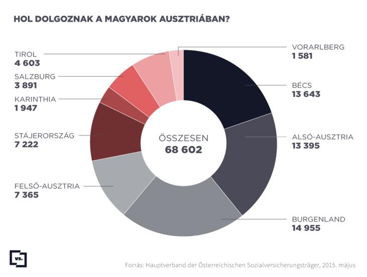 magyarok-ausztriaban-jpg_exact729x550.jpg