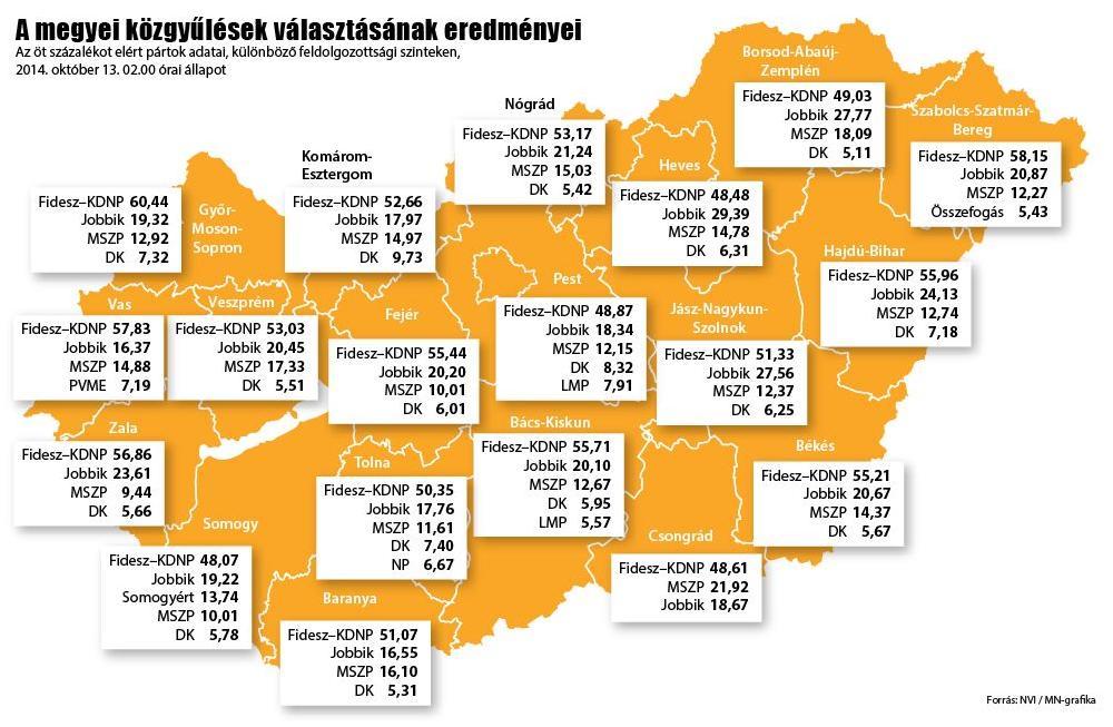 megyei_kozgyules_terkep_online.jpg