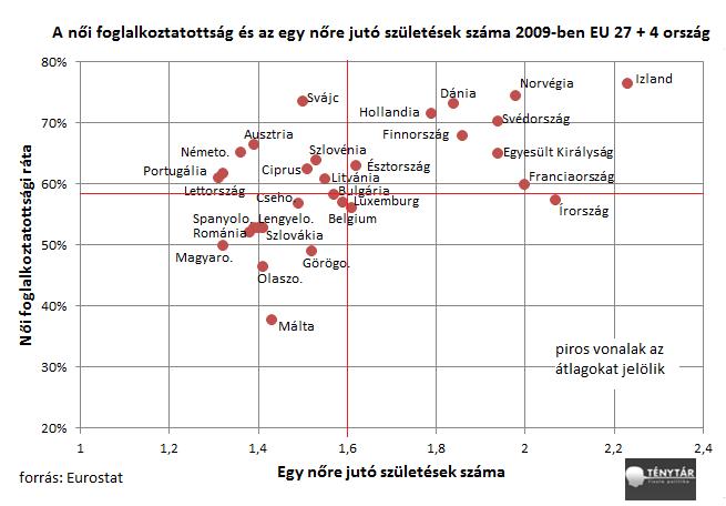 női foglalkoztatottság és születeések_2.png