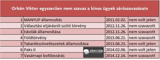 ov_nem_szavazasai_1.png