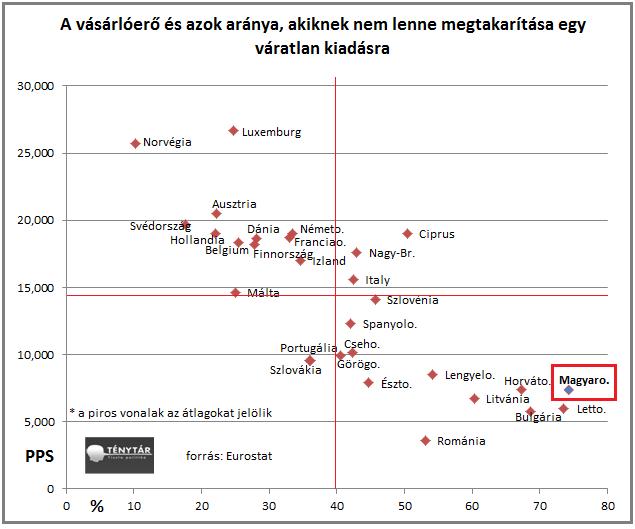 pps vs savings.png