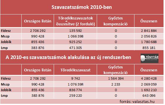 szavazatszamok_1.png