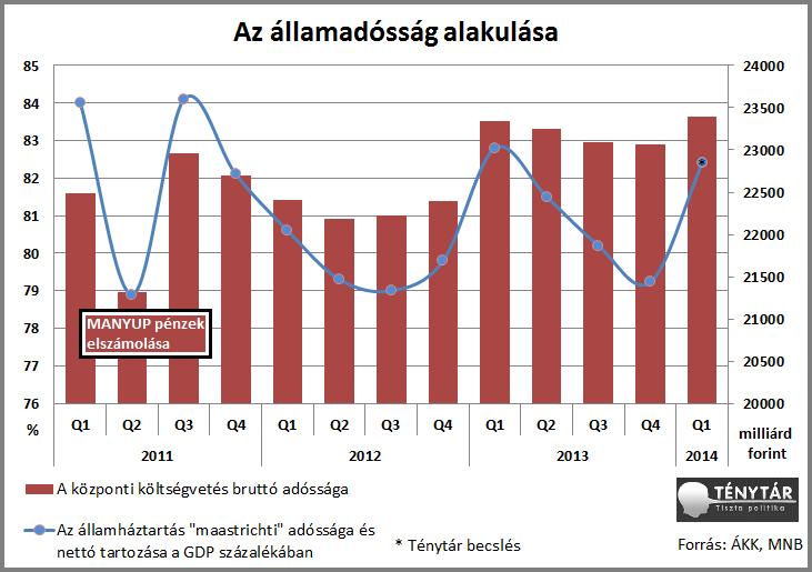 államadósság+manyup.png