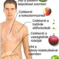 Miért együnk almát?