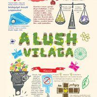 Lush - Kézzel készült szépségápolás