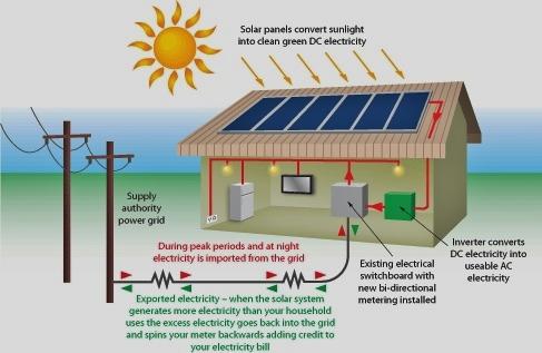 solar-panel-works-2.jpg