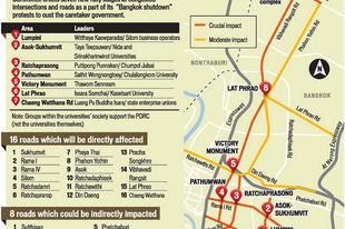 Blokkolnák Bangkokot