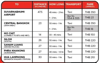 airasia_taxi_price.jpg