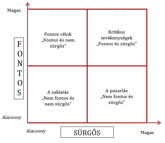 surgos_fontos_matrix.jpg