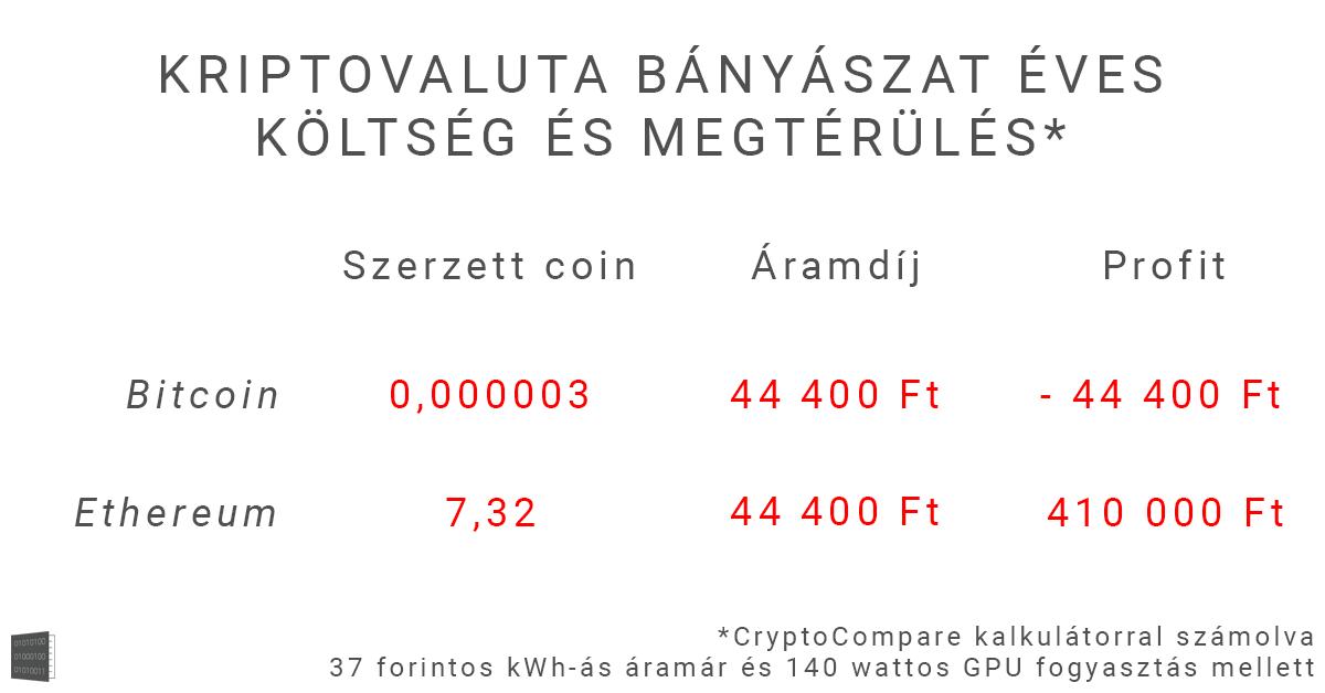 kriptovaluta_megterules_2.png