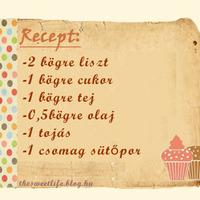 A legegyszerűbb muffin recept
