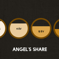 Angel's share, avagy hova tűnik a párlat a hordóból?