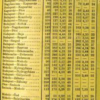 A közlekedés 1958-ban