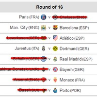 Szavazóna: Hatan már vidámak, melyik a másik kettő csapat, aki negyeddöntőzhet?