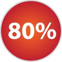 Keddi, 80% biztonságú tippek