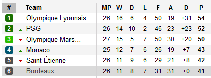 ligue1.PNG