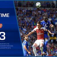 Cardiff-Arsenal review