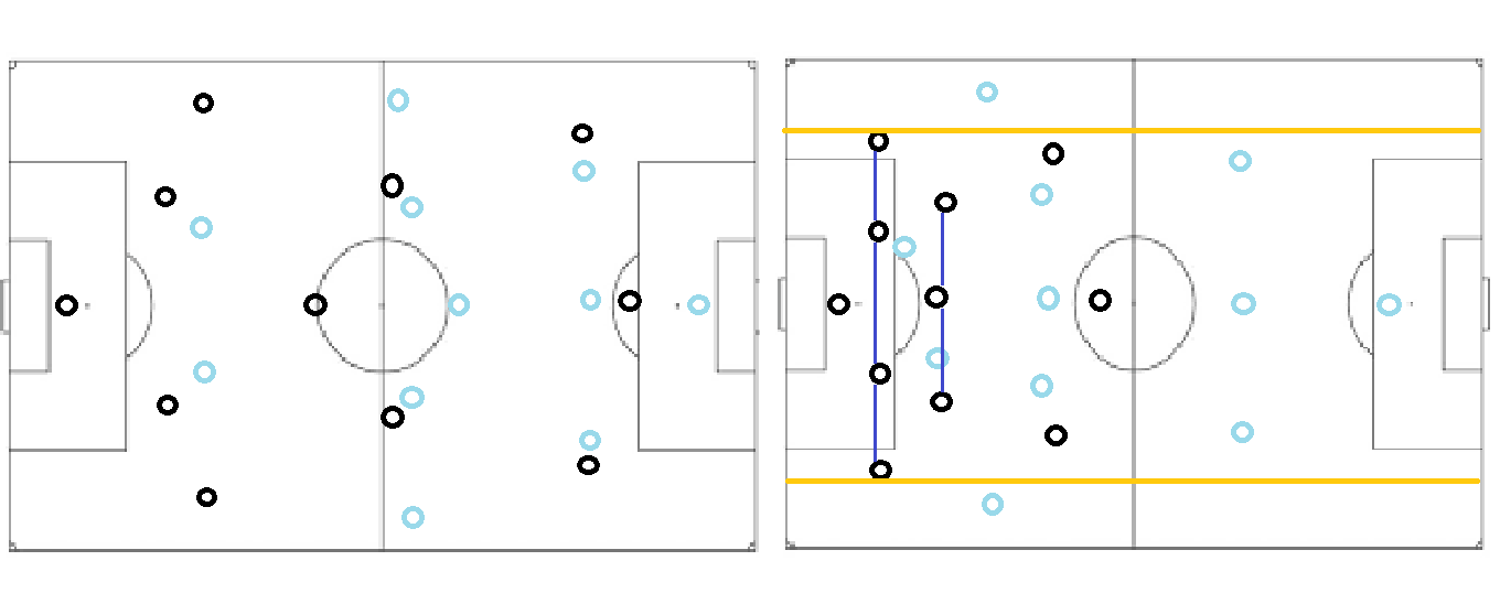 juve-lazio_4-3-3_solution.png