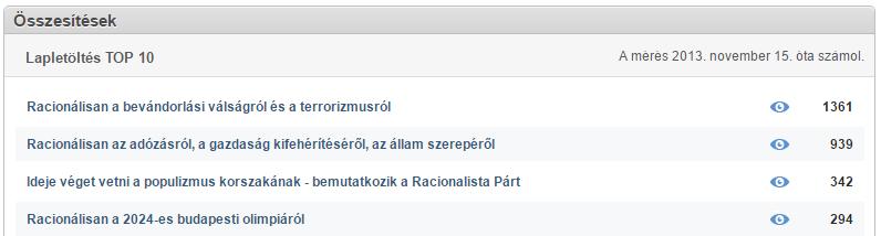 toplista_rpblog.PNG