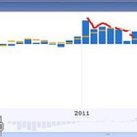 """Az """"Aranyember"""" júniusra várja az amerikai QE3-at"""