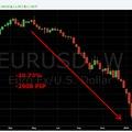 EUR/USD korrekció?